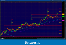 the easy edge for beginner traders-2012-06-08-tos_charts.png-11.png