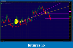 the easy edge for beginner traders-2012-06-08-tos_charts.png-12.png