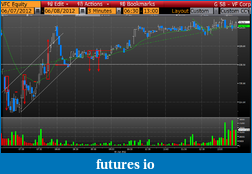 Day Trading Stocks with Discretion-20120608vfc.png