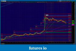 the easy edge for beginner traders-2012-06-11-tos_charts.png