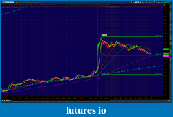 the easy edge for beginner traders-2012-06-11-tos_charts.png-1.png