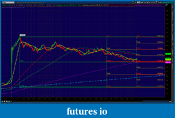 the easy edge for beginner traders-2012-06-11-tos_charts.png-2.png