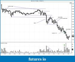 Wyckoff Trading Method-6e-09-12-10-min-11_06_2012.jpg