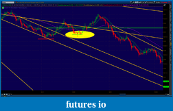 the easy edge for beginner traders-2012-06-11-tos_charts.png-3.png