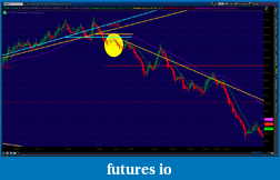 the easy edge for beginner traders-2012-06-11-tos_charts.png-4.png