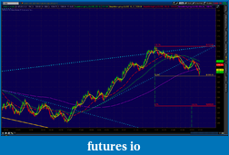 the easy edge for beginner traders-2012-06-12-tos_charts.png-2.png