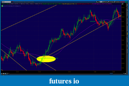 the easy edge for beginner traders-2012-06-12-tos_charts.png-3.png