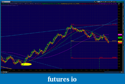 the easy edge for beginner traders-2012-06-12-tos_charts.png-4.png