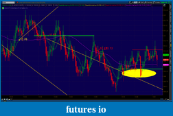 the easy edge for beginner traders-2012-06-12-tos_charts.png-5.png
