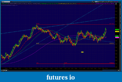 the easy edge for beginner traders-2012-06-12-tos_charts.png-6.png