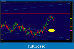 the easy edge for beginner traders-2012-06-12-tos_charts.png-7.png