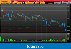 Day Trading Stocks with Discretion-20120610vfc.png