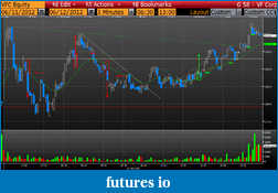 Day Trading Stocks with Discretion-20120611vfc.png
