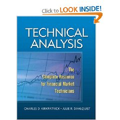 Sell/Exchange  Your book here-technical-analysis.jpg