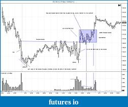 Wyckoff Trading Method-es-09-12-15-min-13_06_2012.jpg