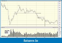 Wyckoff Trading Method-unicredit.jpg