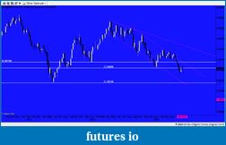 EURUSD 6E Euro-snapshot-1085.png