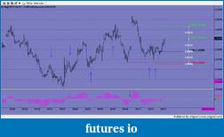 EURUSD 6E Euro-snapshot-1086.png