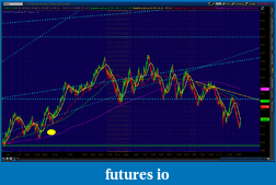 the easy edge for beginner traders-2012-06-13-tos_charts.png-3.png