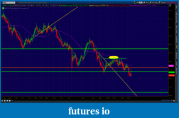 Click image for larger version  Name:2012-06-13-TOS_CHARTS.png-4.png Views:37 Size:63.8 KB ID:77351