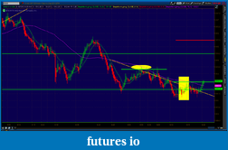 the easy edge for beginner traders-2012-06-13-tos_charts.png-5.png