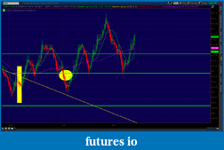 the easy edge for beginner traders-2012-06-13-tos_charts.png-6.png