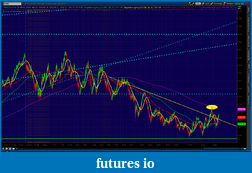 the easy edge for beginner traders-2012-06-13-tos_charts.png-7.png