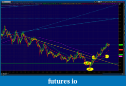 the easy edge for beginner traders-2012-06-13-tos_charts.png-9.png