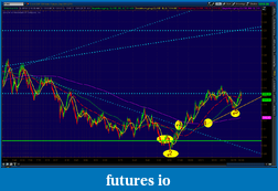 the easy edge for beginner traders-2012-06-13-tos_charts.png-10.png