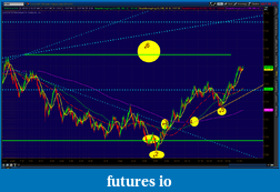 the easy edge for beginner traders-2012-06-13-tos_charts.png-1.png