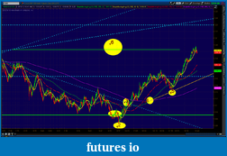the easy edge for beginner traders-2012-06-13-tos_charts.png-2.png