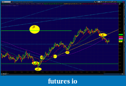 the easy edge for beginner traders-2012-06-13-tos_charts.png-4.png