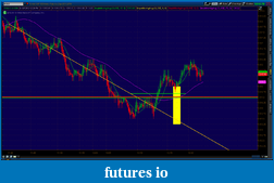 Click image for larger version  Name:2012-06-13-TOS_CHARTS.png-6.png Views:37 Size:63.6 KB ID:77388
