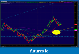 the easy edge for beginner traders-2012-06-13-tos_charts.png-8.png