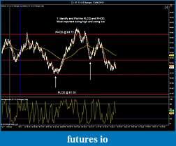 Crude Oil trading-cl-07-12-10-range-13_06_2012-phod-plod.jpg