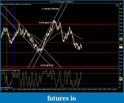 Crude Oil trading-cl-07-12-10-range-13_06_2012-channels.jpg