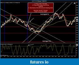Crude Oil trading-cl-07-12-10-range-13_06_2012-3.jpg