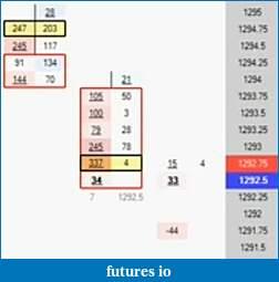 Bid Ask Indicator-bidask.jpg