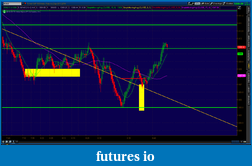the easy edge for beginner traders-2012-06-14-tos_charts.png-10.png