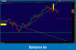 Click image for larger version  Name:2012-06-14-TOS_CHARTS.png-1.png Views:27 Size:65.5 KB ID:77531