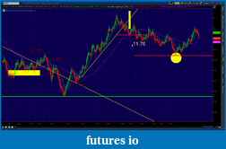Click image for larger version  Name:2012-06-14-TOS_CHARTS.png-2.png Views:23 Size:70.2 KB ID:77532