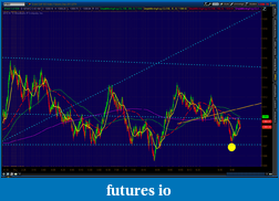 the easy edge for beginner traders-2012-06-14-tos_charts.png-3.png