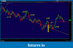 Click image for larger version  Name:2012-06-14-TOS_CHARTS.png-4.png Views:30 Size:72.1 KB ID:77534