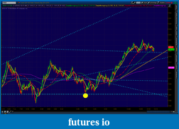 Click image for larger version  Name:2012-06-14-TOS_CHARTS.png-5.png Views:52 Size:80.1 KB ID:77536