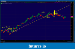 the easy edge for beginner traders-2012-06-14-tos_charts.png-6.png