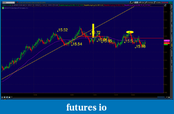 the easy edge for beginner traders-2012-06-14-tos_charts.png-7.png