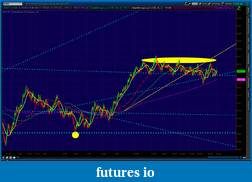 Click image for larger version  Name:2012-06-14-TOS_CHARTS.png-1.png Views:30 Size:80.8 KB ID:77545