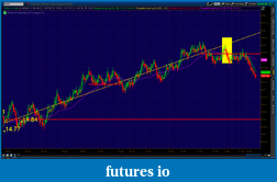 the easy edge for beginner traders-2012-06-14-tos_charts.png-2.png