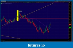 the easy edge for beginner traders-2012-06-14-tos_charts.png-1.png