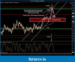 Crude Oil trading-cl-07-12-10-range-14_06_2012-today-s-trade.jpg